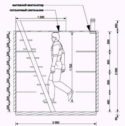 Подвал погреб в частном доме. Основы проектирования погребов