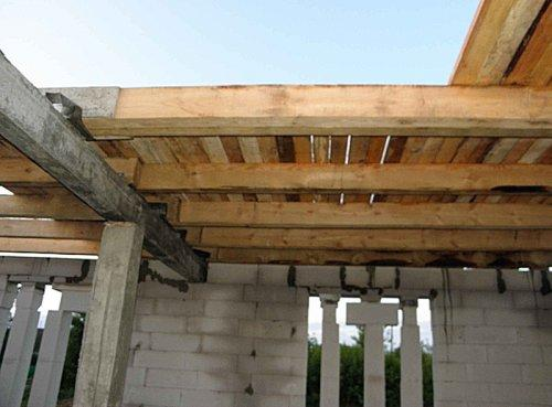 Междуэтажные перекрытия деревянные. Похожие новости