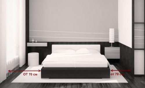 Проход между кроватью и стеной. Правила эргономики спальни