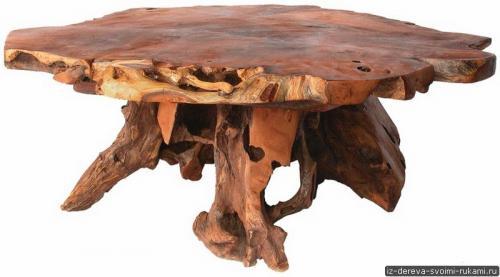 Как из пенька сделать стол. Мебель из пней (12 фотографий). Ход работы по созданию мебели из пня