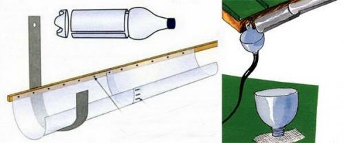 Водосток из пластиковых бутылок: эффективный водосток за копейки