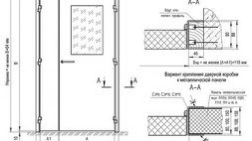 Открывание дверей в квартире. Какие правила монтажа межкомнатных дверей, и куда она должна открываться?