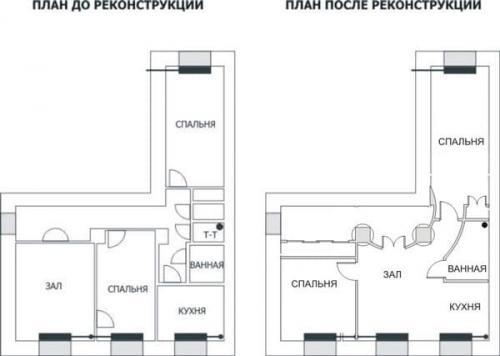 Перепланировка 2 х комнатной сталинки. По количеству комнат