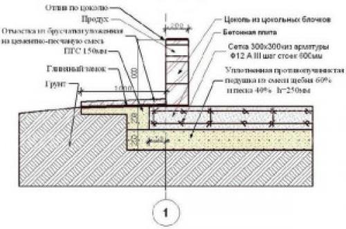 Фундаментная плита чертежи. Виды материалов для армирования