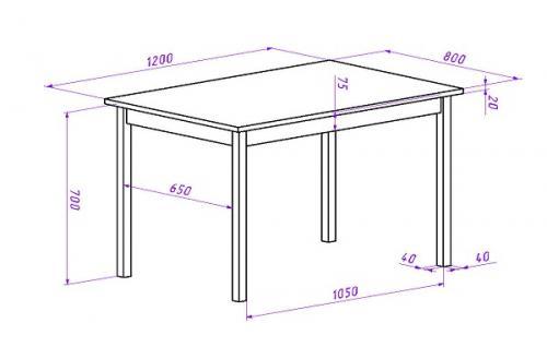 Сделать своими руками стол из ДСП. Как сделать стол на кухню из ДСП своими руками
