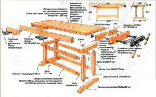 Верстаки столярные деревянные своими руками. Типовая конструкция рабочего стола
