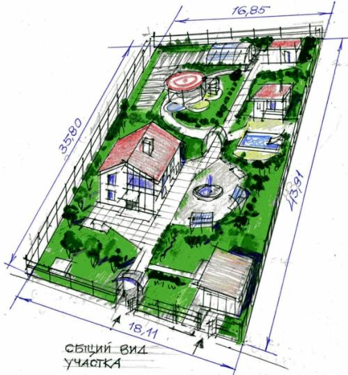 Дизайн построек на участке частного дома с хозяйственными постройками. Как расположить дом и хозяйственные постройки относительно красной линии и границы соседнего участка