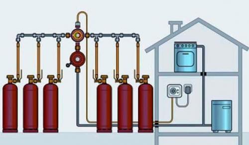 Газовый котел от баллона для отопления частного дома. Выгодно ли газобаллонное отопление
